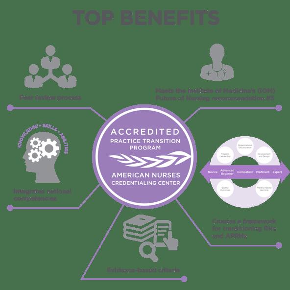 ptap_top-benefits_revised